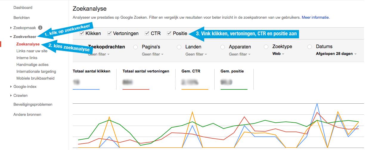 Google Search Console - ontdek waarop jouw website gevonden wordt